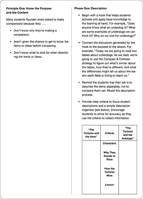 Topics For Compare And Contrast Essays Elementary by Compare And Contrast Essay Topics Elementary School Buy