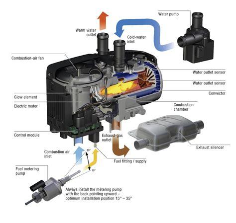 water heaters ebersp 228 cher