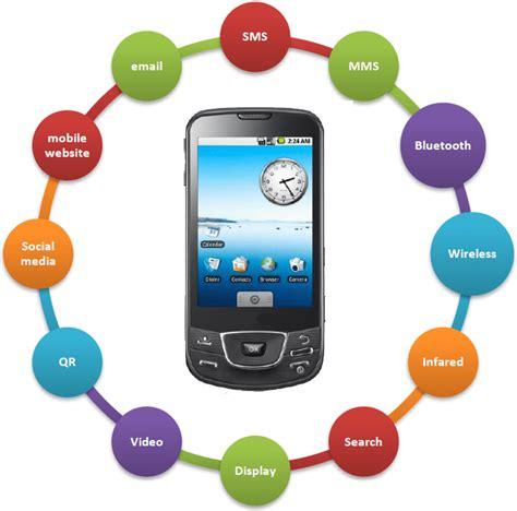 marketing mobil mobile marketing f 252 r anf 228 nger