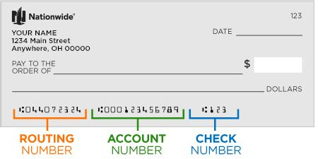 Locate The Bank Routing Numbers On A Check Nationwide