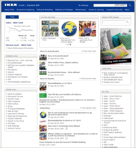 company intranet template 31 best images about sharepoint intranets on