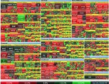 Image result for finviz stock