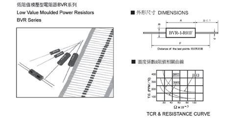low value resistors jaguar electronic components co ltd