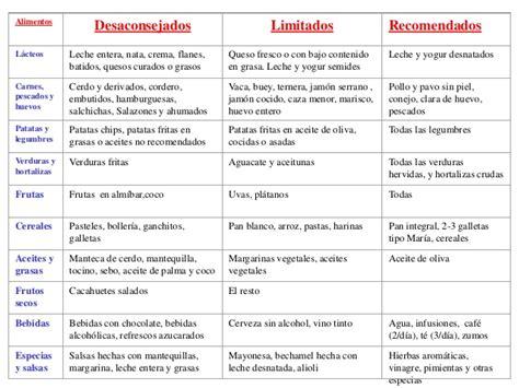 alimentos para diabeticos tipo 2 e hipertensos manejo de la diabetes tipo 2 en una consulta de atencion