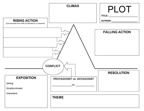 resolution plot diagram blank plot diagrams diagram site