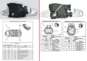 dodge neon neutral safety switch location dodge get free image about wiring diagram