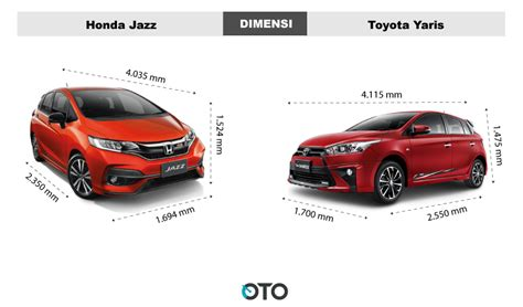 Karpet Honda Jazz 2017 komparasi honda jazz 2017 vs toyota yaris oto