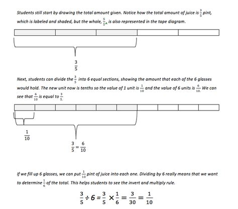 diagram word problems 6th grade solving word problems using diagrams eureka math