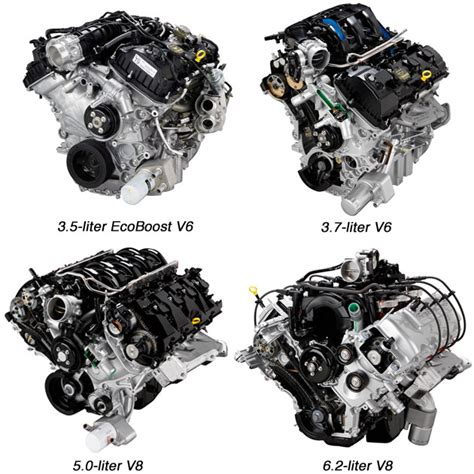 2011 Ford F150 Engine by Ford F 150 Engines For 2011 Announced Includes Ecoboost V6