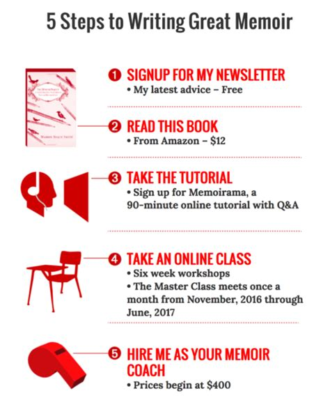 The Twenty Top Tips For Writing Memoir Writing A Memoir Template