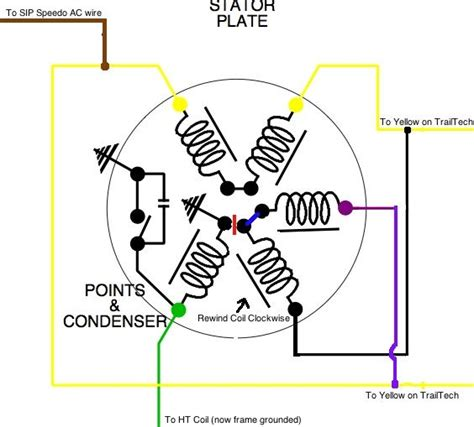 image gallery stator wiring