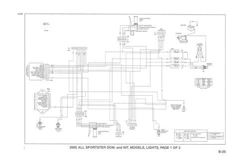 Motorrad Blinker Sicherung Brennt Durch by Sicherungen Brennen Durch Xl1200s S 2 Milwaukee V