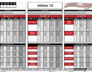 Strength And Conditioning Templates by Excel Designs Fast Easy Affordable