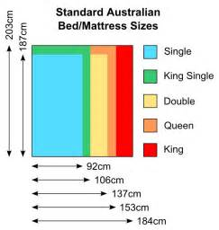 standard australian bed sizes reference