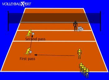 good setter drills this is a great warm up drill that focuses on correct
