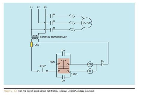 functions of motor basic schematics electric