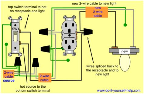 switched outlet wiring diagram wiring diagram to add a light fixture to a switched receptacle lighting diagram