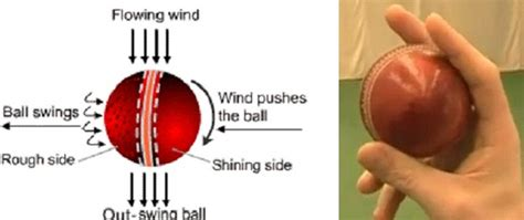 swing bowling cricket the art of outswing bowling grip tips and videos
