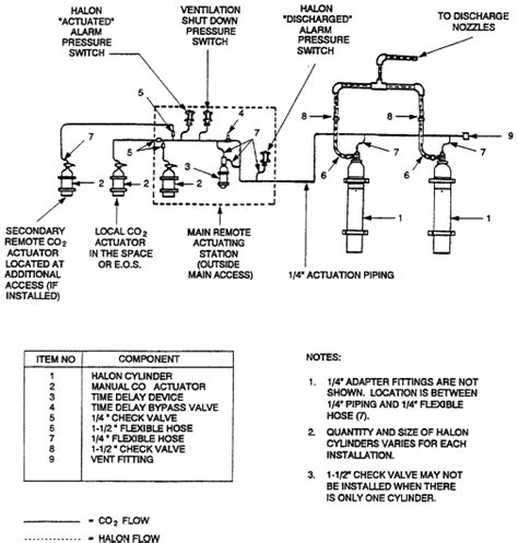 overhead transformer wiring diagrams transformers diagram