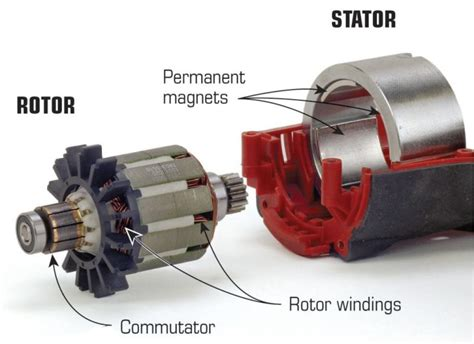 inductance between stator and rotor inductance between stator and rotor 28 images capacitive isolated gate drivers spin ac