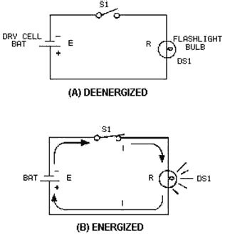 simple electric circuit for navy electricity and electronics series neets