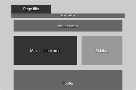 header template html html 5 and css 3 the techniques you ll soon be using
