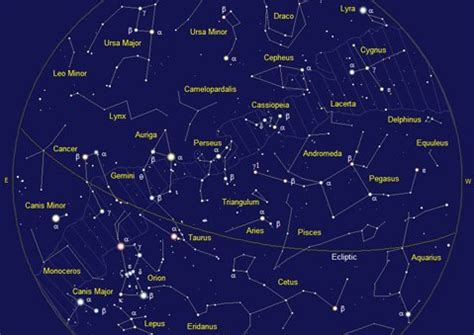 printable star map tonight stargazing the summer sky
