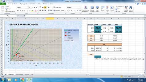Cara Membuat Grafik Barber Johnson Di Excel   download aplikasi barber johnson dan cara membuat grafik