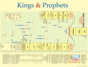 one stone biblical resources kings amp prophets wall chart