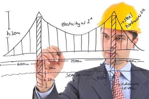 Description Of A Structural Engineer by Structural Engineer Description Structural Engineering Civil Eng