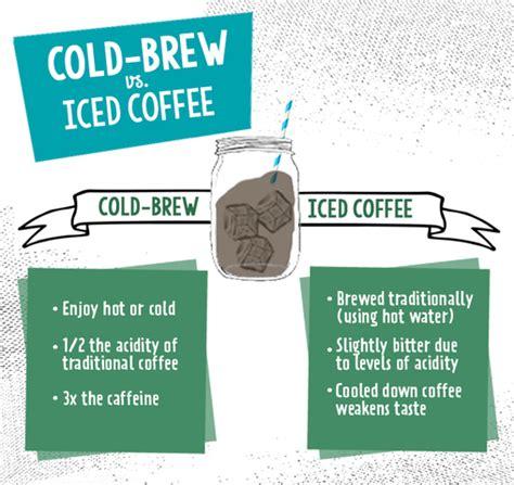 Cold Brew vs. Iced Coffee   Chameleon Cold Brew