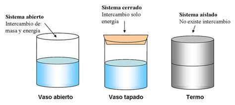 ejemplo de sistemas abiertos tema 5 cin 233 tica qu 237 mica termodin 225 mica y equilibrio ii