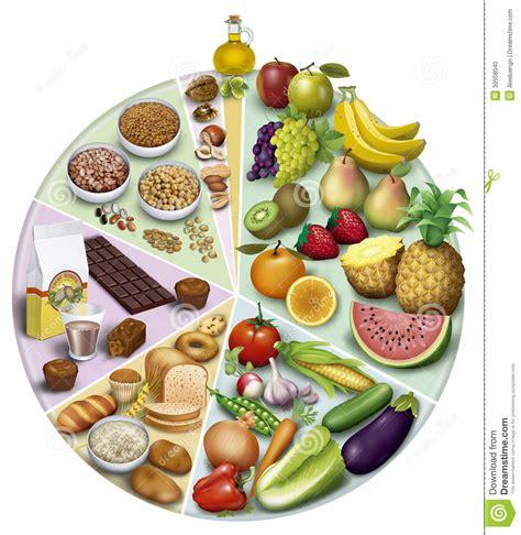 lista alimenti antiossidanti alimenti antiossidanti fotografia stock immagine 30558040