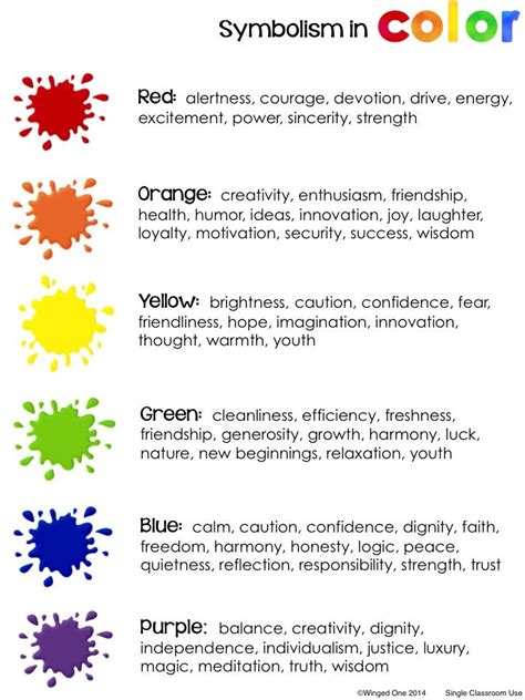 colour themes meaning symbolism in color part of symbolic mandalas for