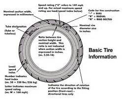 Tire Rot Inspection Motorcycle Tires Rot Motorcycle Review And Galleries
