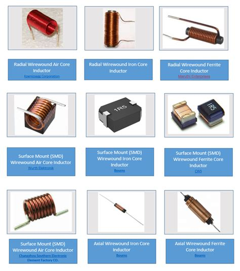 inductor and it types seekfer