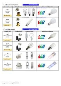 led light bulb replacement guide led light bulb replacement guide 28 images related