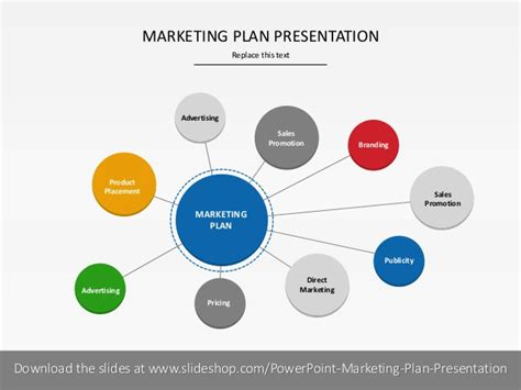 Marketing Plan Presentation Sle Marketing Plan Presentation
