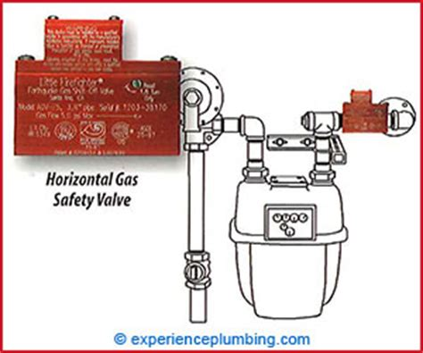 earthquake gas shut off valve installation off gallery diagram writing sle and guide