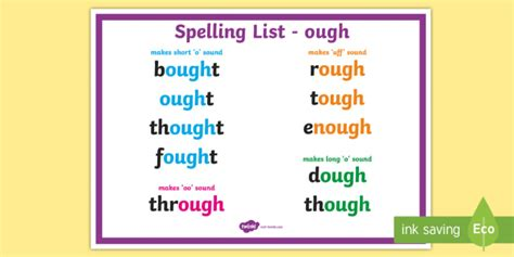 Spelling ough Words Display Poster   CfE Outdoor Learning