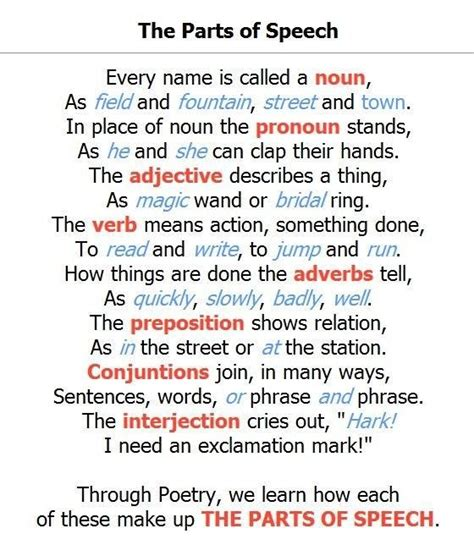 sections of a poem best 25 english poems for kids ideas on pinterest kids