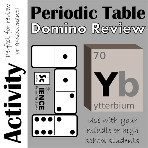 Periodic Table Scavenger Hunt Worksheet Middle School by Science From The South