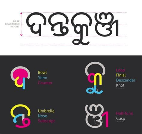 design odia font oriya fonts