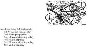 2000 Toyota Camry Timing Belt Toyota Solara Engine Timing Toyota Free Engine
