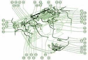 1993 toyota previa fuse box diagram circuit wiring diagrams