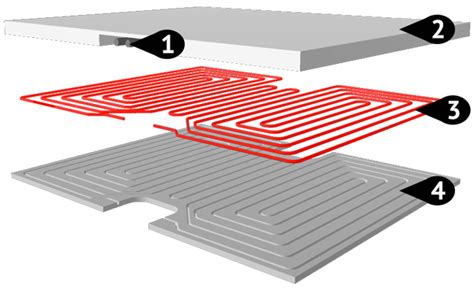 controsoffitto radiante impianto parete soffitto in cartongesso