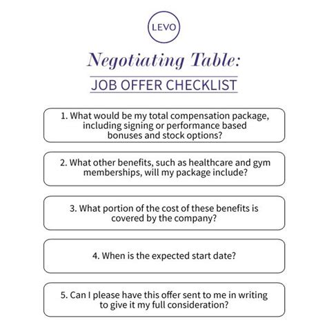 sample salary negotiation counter offer letter inspirationa 6