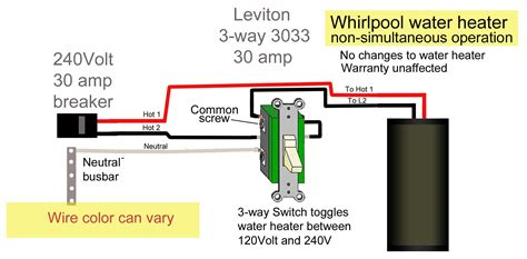 4 wire 240 volt wiring diagram best free home design