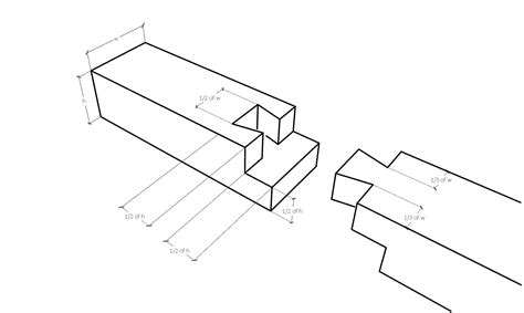 The Secret To A Japanese Scarf Joint A Great Template Japanese Scarf Joint Template
