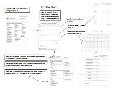 Emc Publishing Mirrorsandwindows Mirrors Windows Response To 7324116006321 Rti Flow Chart Rti Flow Chart Template